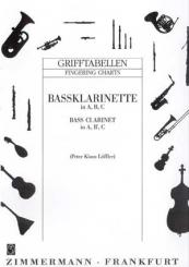 Fingering Chart - bass clarinet
