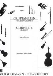 Fingering Chart - clarinet Boehm