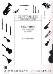 Fingering Chart - Saxophone